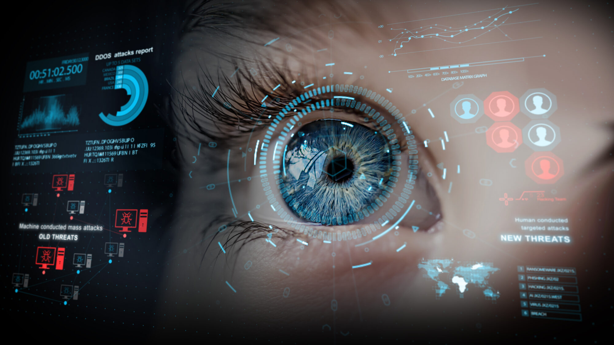 F-Secure kombinerar det bästa av människa och maskin i ny säkerhetslösning