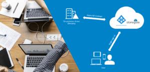 Storegate lanserar Azure AD till sin svenska molntjänst för större företag och myndigheter 3
