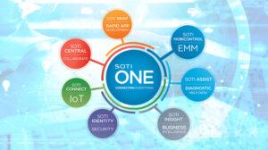 IT-jätten SOTI breddar sin mobilitetsportfölj - presenterar nya lösningar på årlig användarkonferens 3