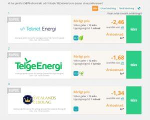 Få betalt för att bruka el - Just nu råder negativt elpris 4