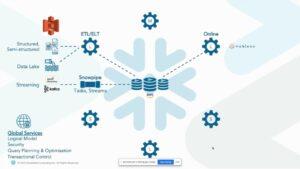 Dataanalys är nyckeln till lönsam IoT 3