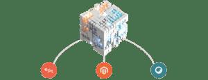 APSIS släpper integrationer till Magento, Episerver och Sitecore 3