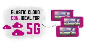 Edgeware möjliggör 5G-optimering med molnbaserad elastisk CDN-teknik 3