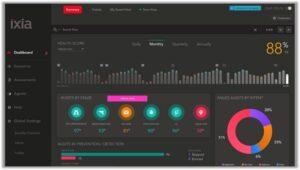 Keysight intar marknaden för Breach & Attack Simulation (BAS) med Threat Simulator 6