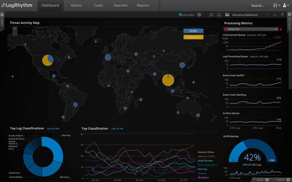 LogRhythm rankas som ledande plattformsleverantör inom datasäkerhetsanalys